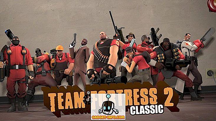 gaming: 15 Fantastiske spil som Team Fortress 2 Du bør prøve