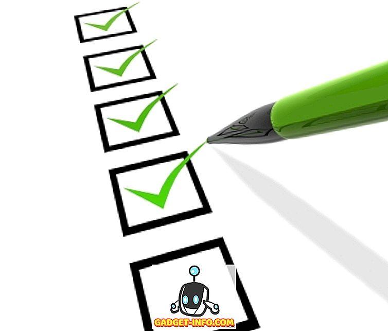 kā - 5 vissvarīgākās lietas, kas jādara pēc jauna emuāra publicēšanas