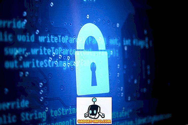 bagaimana untuk: Cara Encrypt E-mel: Alat Penyulitan E-mel Terbaik