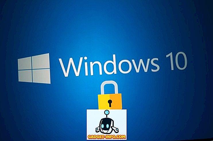 Sådan beskytter du adgangskoder til mapper i Windows 10