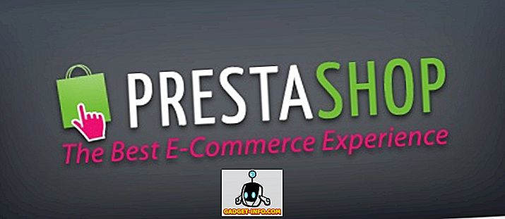 hvordan - PrestaShop: Mest pålidelige platform til Start eCommerce Website
