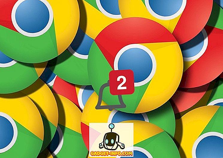 Sådan blokerer du Chrome Notifikationer på Windows, Mac og Android