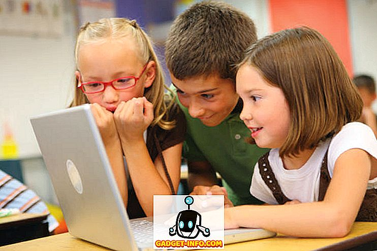 Как да настроите и конфигурирате Windows 10 Родителски контрол