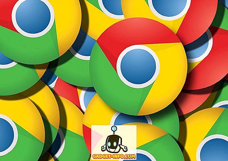 hvordan: Sådan ændres standard zoom og tekststørrelse i Chrome