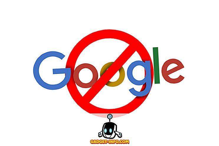 Kako odstraniti Google iz vašega življenja in prevzeti odgovornost za vašo zasebnost
