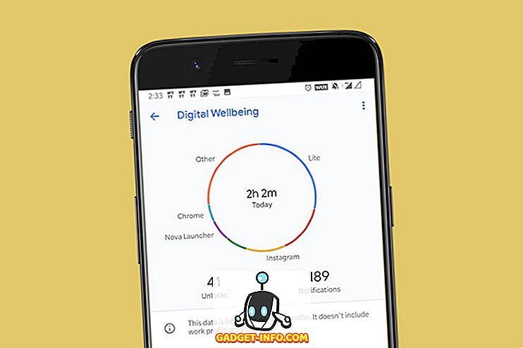 Как да получите дигитално благополучие на Android устройство с Android (без корен)