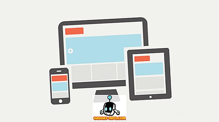 10 причин для создания адаптивного веб-сайта в 2014 году