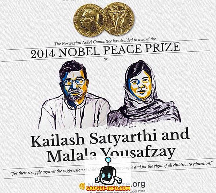 नोबेल शांति पुरस्कार विजेताओं के बारे में 2014 की बातें - कैलाश सत्यार्थी और मलाला यूसुफजई