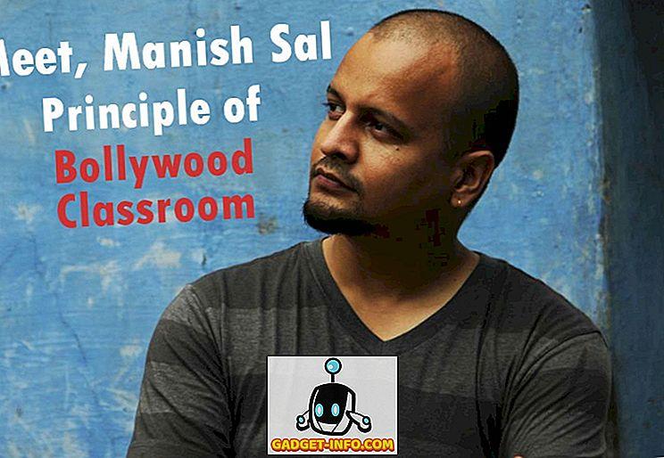 Eksklusivt Interview med Manish Karnatak, Skaber af ManiyaKiDunia Bollywood Classroom