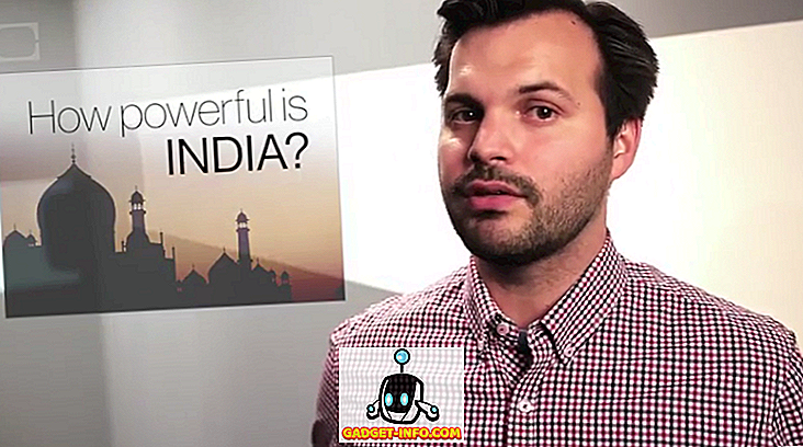 Truth Uncovered: How Power is India Wereldwijd (Video)