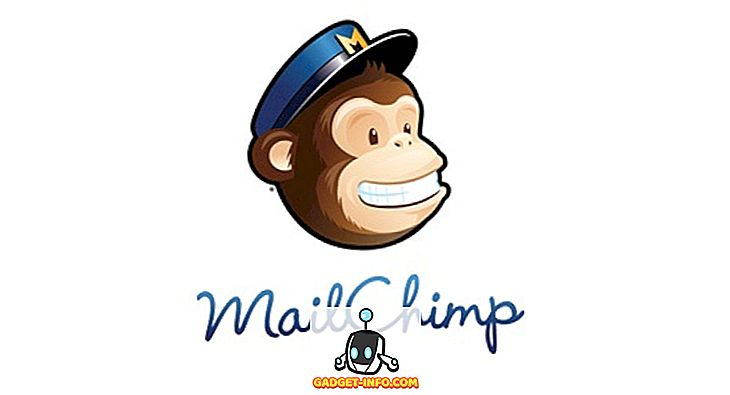7 Best MailChimp Alternatiivid