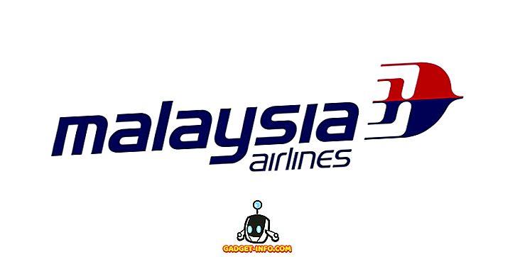 nové Zoznamka Malajzia