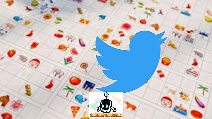 Търсене в Twitter сега Приема Emojis като Условия за търсене