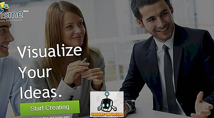 Visme: Оптималното решение за създаване на инфографика, презентации и банерни реклами