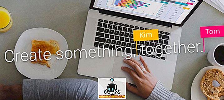 13 Cool Google Docs Съвети и трикове, които трябва да използвате