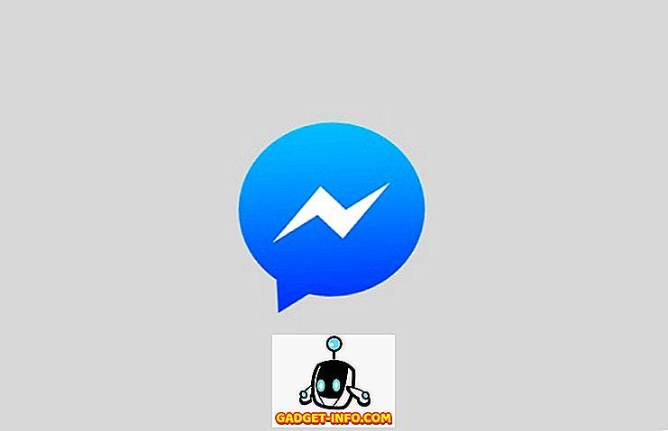 16 mẹo và thủ thuật Facebook Messenger bạn nên biết