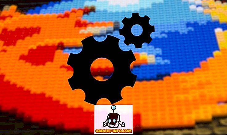 10 Cool Firefox slēptie iestatījumi, kas jāpārbauda