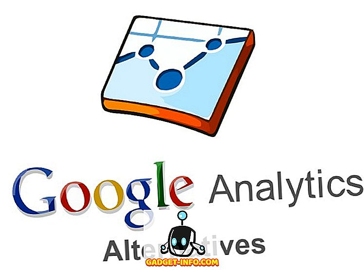 5 meilleures alternatives Google Analytics pour analyser le trafic de sites Web