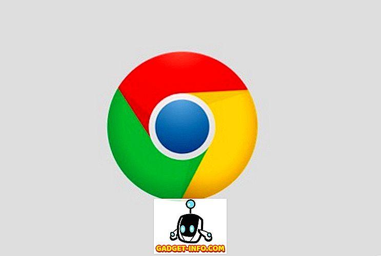 internet - Chrome'i lipud: täielik sirvimiskogemuse parandamise juhend
