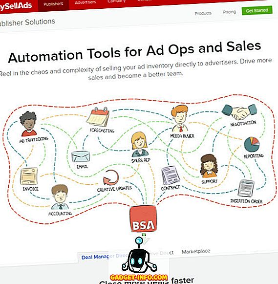 17 Alternatif AdSense Terbaik untuk Mendapatkan Dari Blog Anda