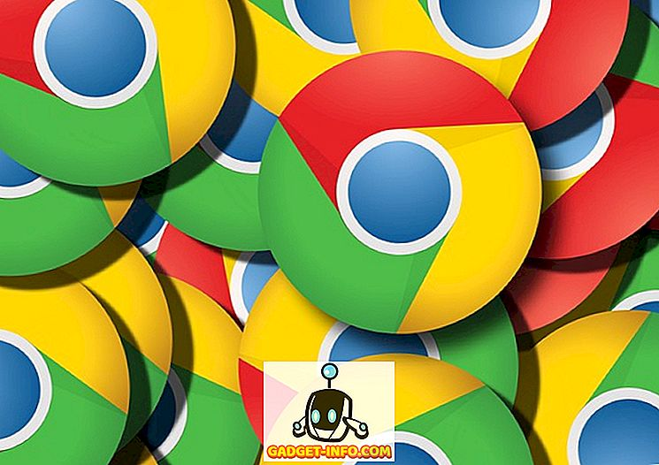 Internet - 7 Beste Chrome Tab Manager-Erweiterungen