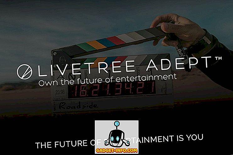 الإنترنت: كيف LiveTree هو تبسيط توزيع الفيلم باستخدام Blockchain