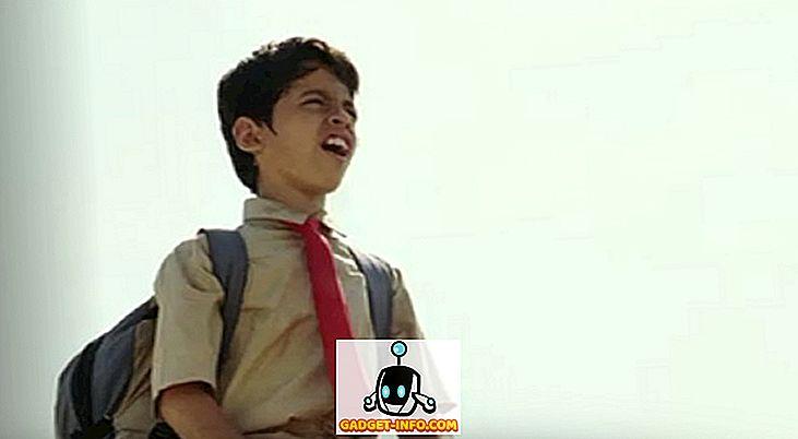 Indiska Filmer 2008