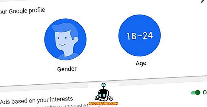 c67c1fd3 Google-annonserna som du ser på olika webbsidor kommer till dig baserat på  denna Google-profil.