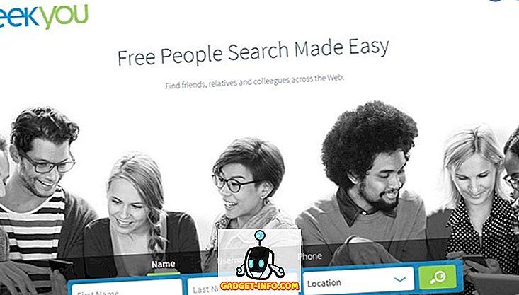 bedste indiske gratis dating sites