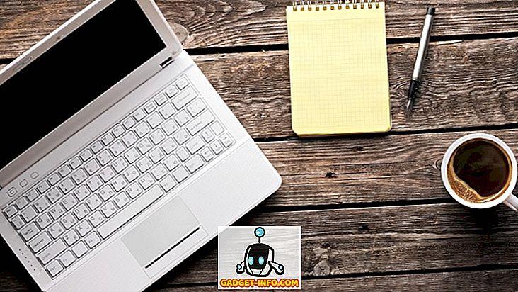 Top 5 parimat blogimisplatvormi