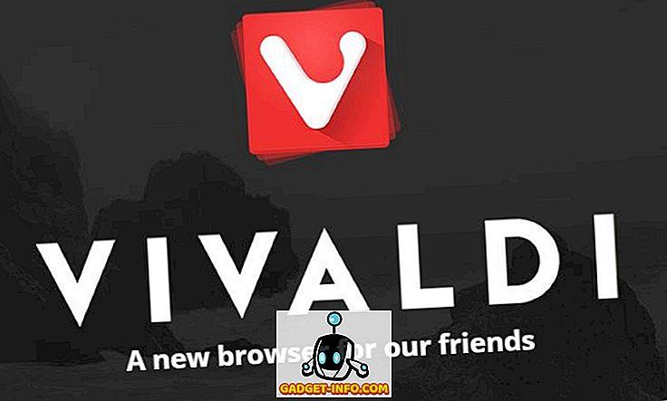 Internet - 7 características notables del navegador Vivaldi