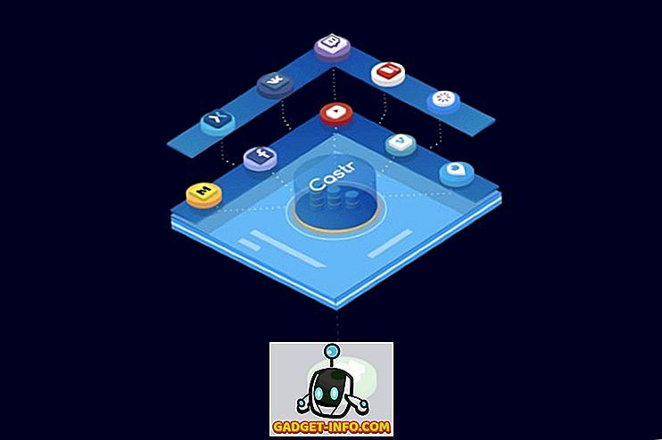 Castr ви позволява да предавате поток едновременно на няколко платформи