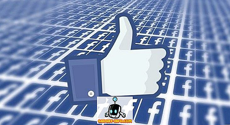 20 Cool Facebook Tricks trebate znati
