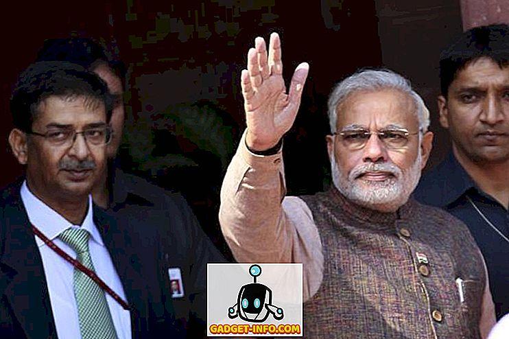Agora acompanhe a presença de funcionários do governo indiano on-line