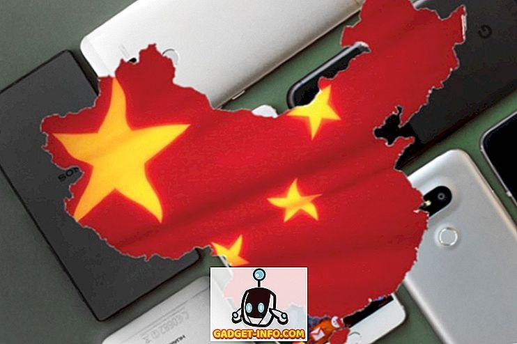 Iba Xiaomi, Huawei Saw Growth, keďže Čína Smartphone trh klesol o 21% v 1. štvrťroku 2018