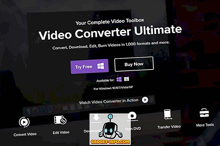 Wondershare Video Converter Ultimate Review: Et fantastisk værktøj til hurtig video konvertering