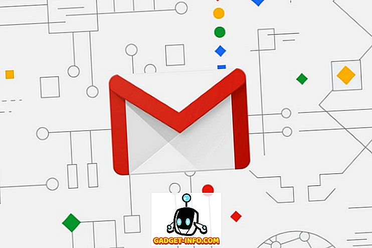 internet: Hlavná aktualizácia služby Gmail je teraz naživo: prináša funkciu podpory offline, dôverný režim a funkcia Smart Inbox