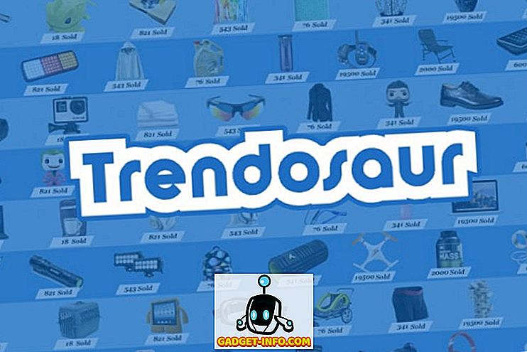 Trendosaur: знайдіть найкращі продукти для продажу в Інтернеті