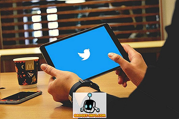 15 Beste Twitter Tips en trucs die u moet weten