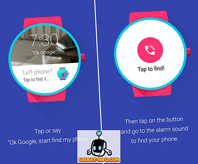 najlepsze aplikacje na Androida 2015 100 darmowych randek dla małżeństwa