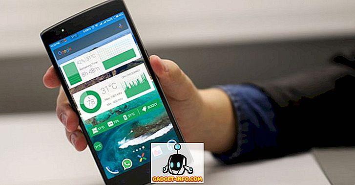 mobil - 5 Bedste Android Apps til Visualisering af batteri, RAM, CPU-brug