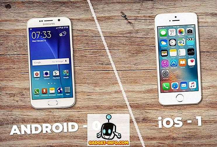 Уважаеми производители на андроид, iPhone 5s е iOS 12