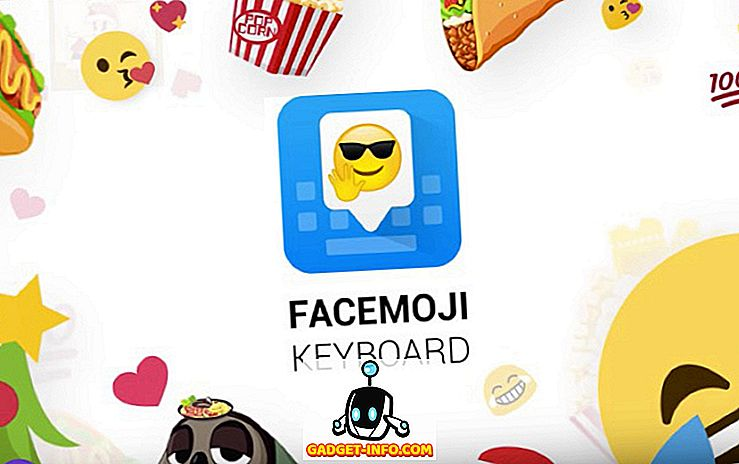 Facemoji Keyboard Review: Great Free Keyboard App