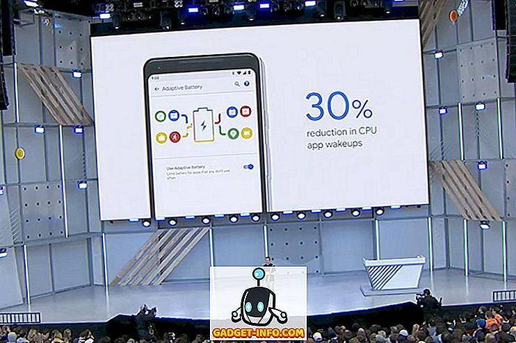 Что такое резервные приложения в Android P и как их использовать?