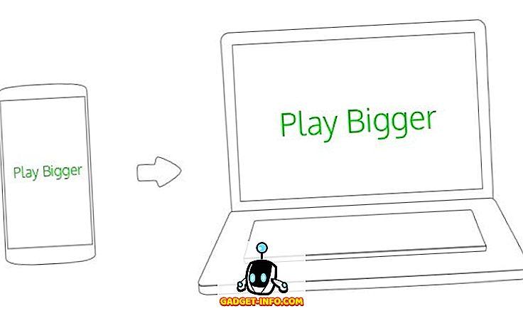 วิธีเล่นเกม Android บนพีซี