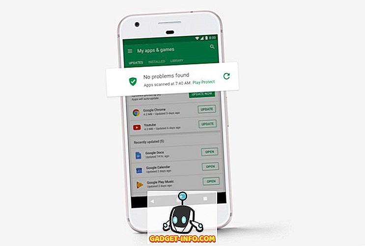 Hvad er Google Play Protect og Sådan aktiveres eller deaktiveres det?