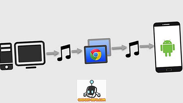 mudah alih: Bagaimana Stream Audio atau Video dari PC ke Android menggunakan Desktop Jauh Chrome