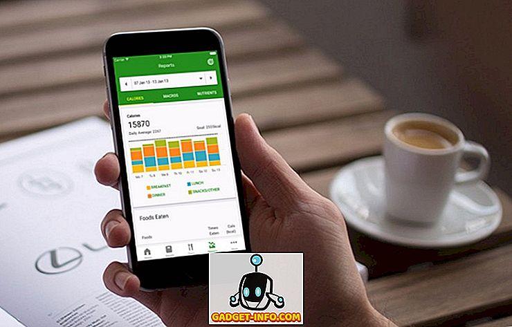 12 Labākie kaloriju skaitītāji Android un iPhone ierīcēm