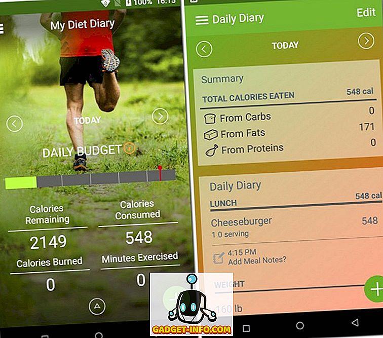 10 app az egészséges étkezés érdekében | Bolt Blog