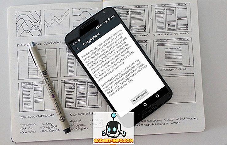 व्यक्तिगत डेटा को सुरक्षित करने के लिए अपने Android डिवाइस को कैसे एन्क्रिप्ट करें